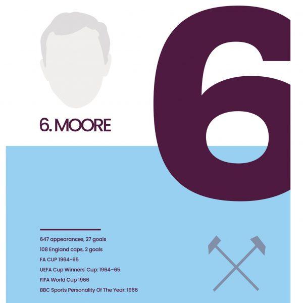 Bobby Moore Stats Print - West Ham United